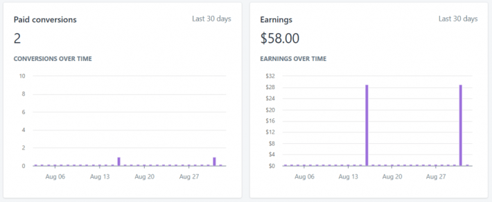 Shopify-affiliate-program-earnings