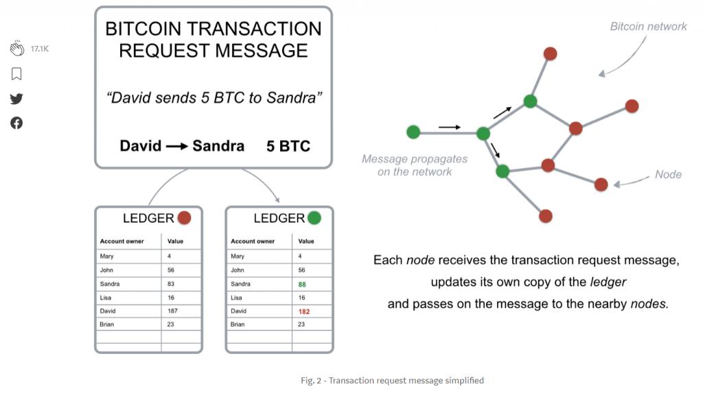 bitcoin-medium