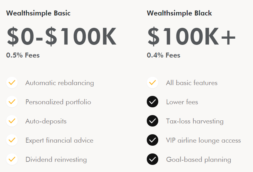 wealthsimple-plans