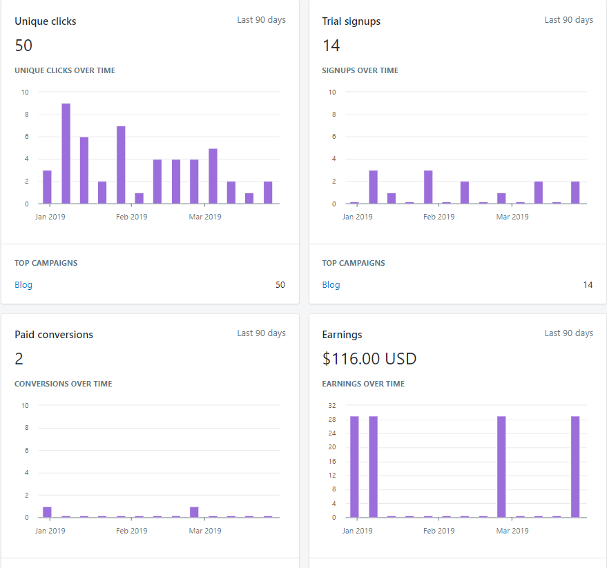 dropshipping referral income
