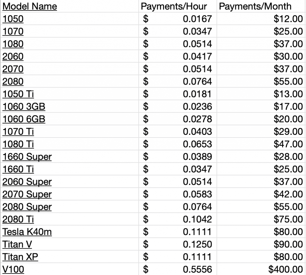Fluidstack-monthly-payments