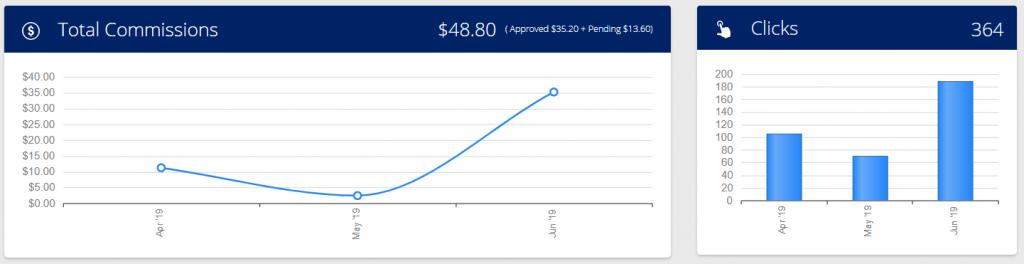 flexoffers-affiliate-income