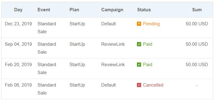 SiteGround-affiliate-income