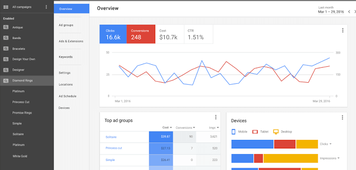 Google-Ads-Interface
