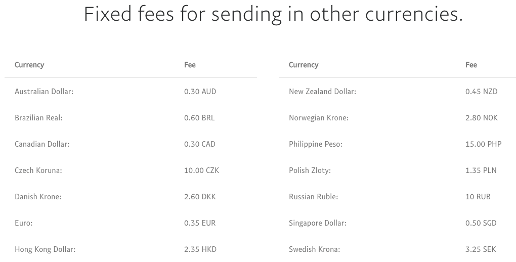 US-Fixed-PayPal-Fees-