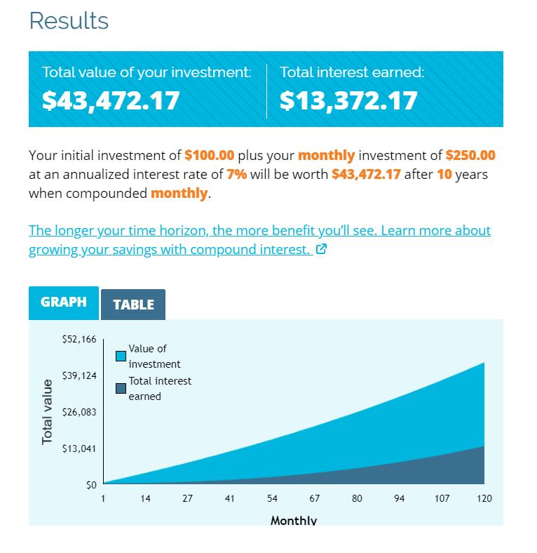 investing-vs-debt