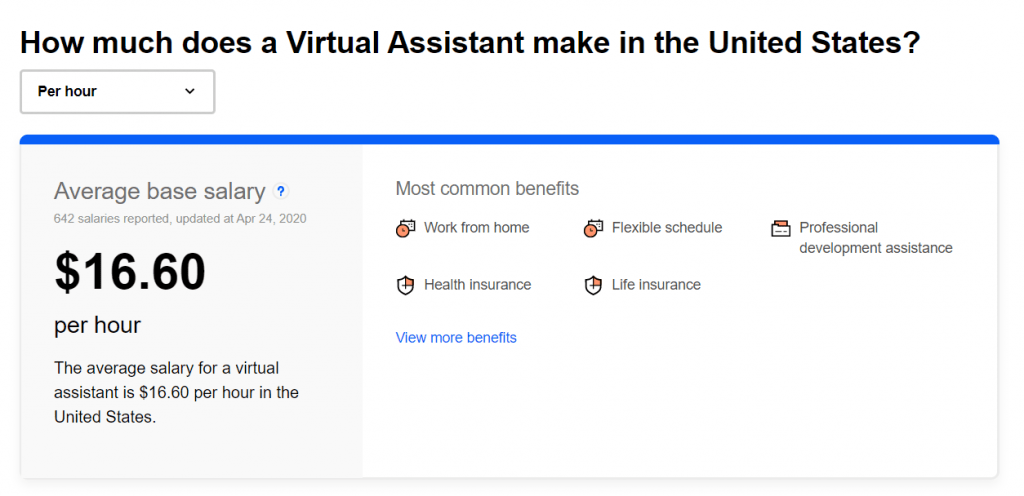 Virtual-Assistant-Pay