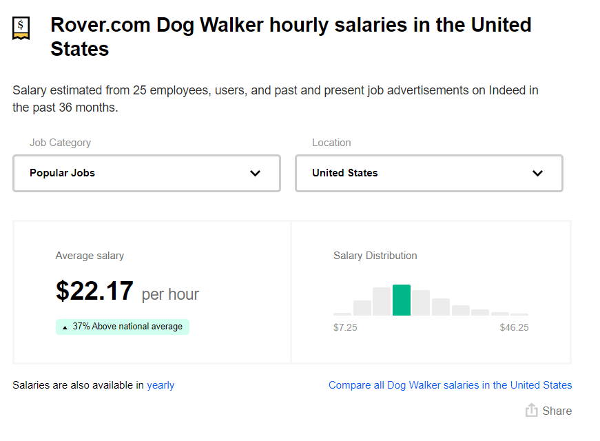 Rover-hourly-pay