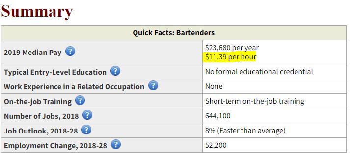 bartending-pay