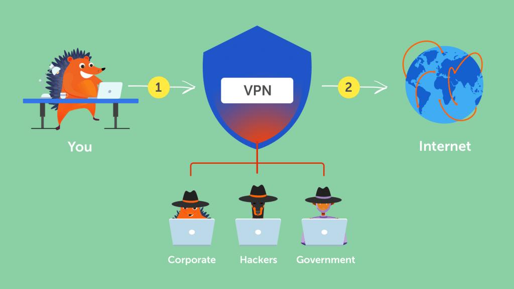 how-vpns-work