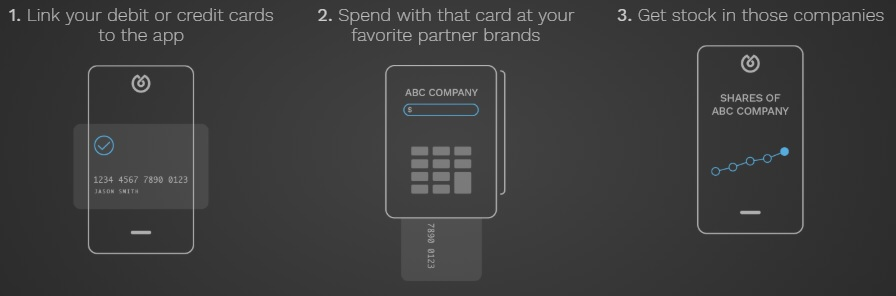 link-cards-to-app