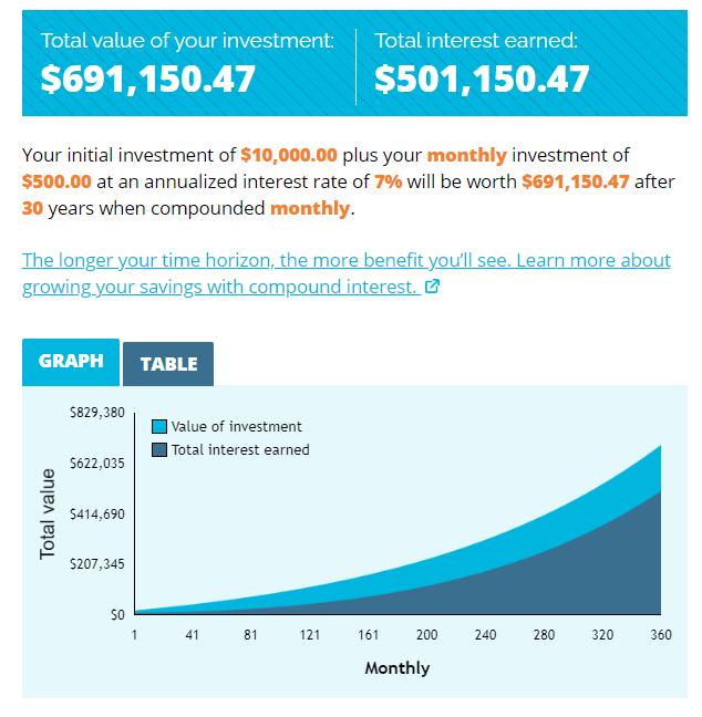 Saving-10000-Investing