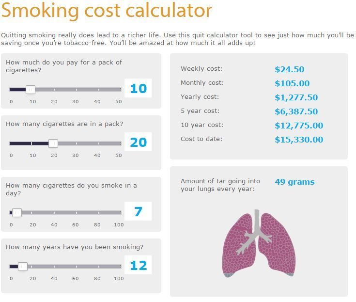 Smoking-costs