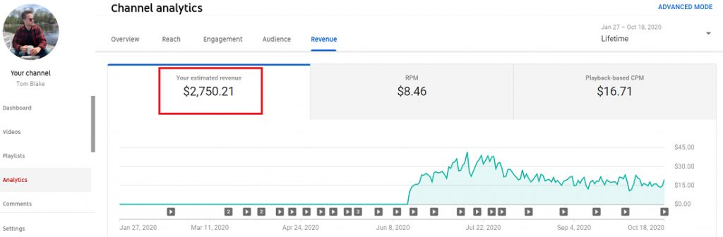 YouTube-Income-Report