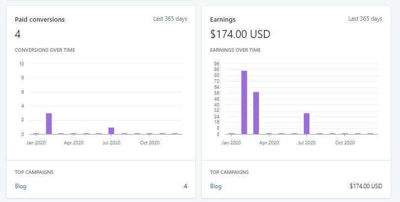 Shopify-referral-earnings