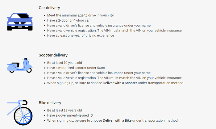 Uber-Eats-Courier-Requirements
