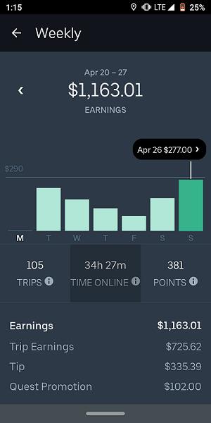 Weekly-earnings-screenshots