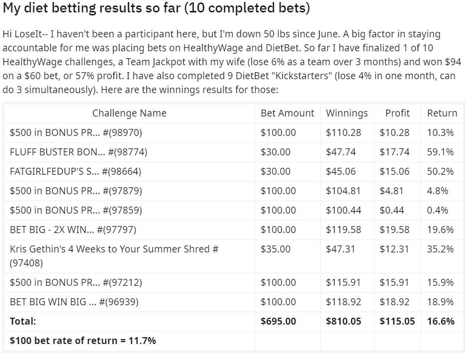 Weight-loss-earnings