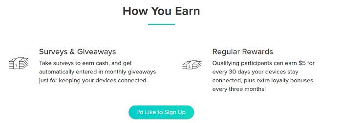 Earning-options