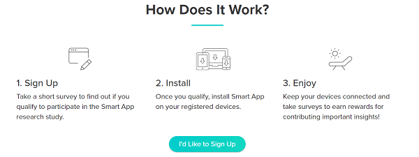 How-Does-Smart-App-Work