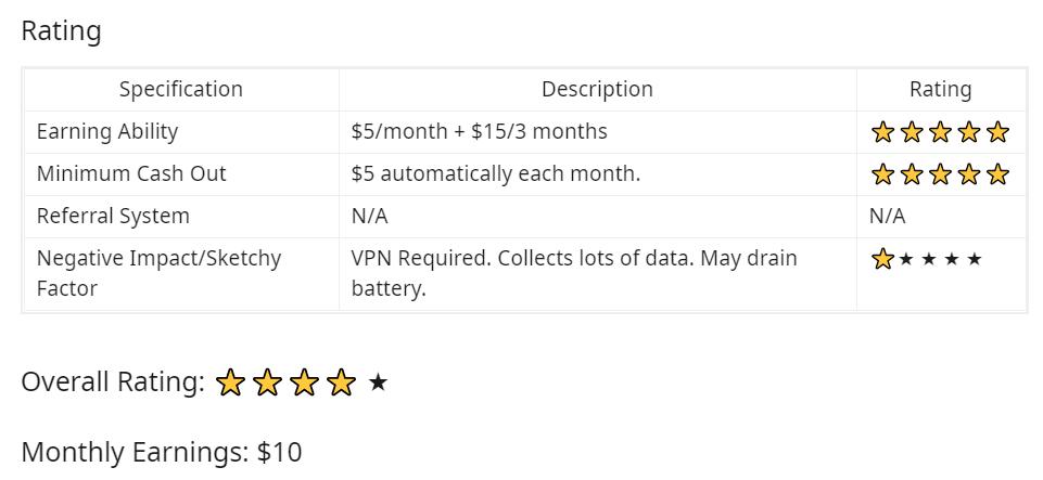 Smart-Panel-App
