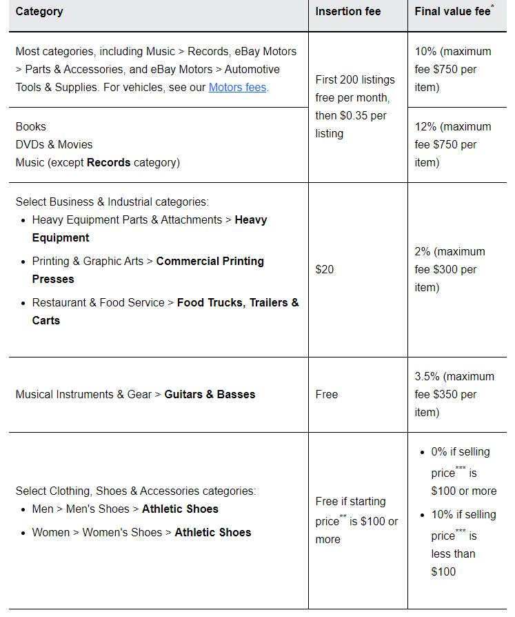 eBay-seller-fees