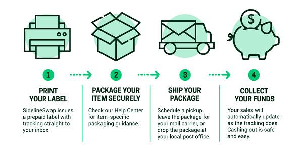 Sideline-Swap-shipping