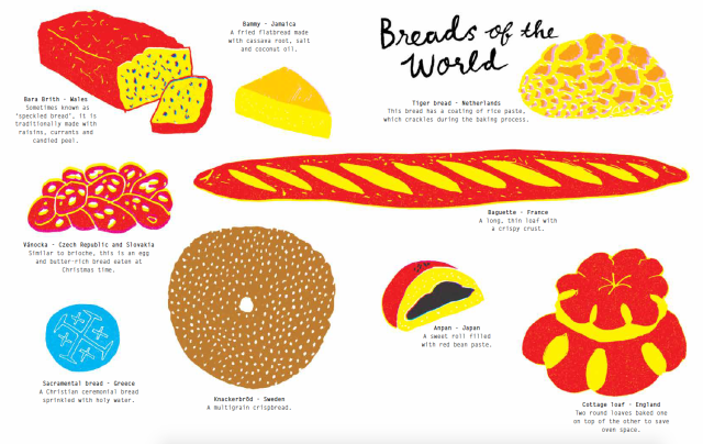 breads-of-the-world-playing-with-food-louise-lockhart