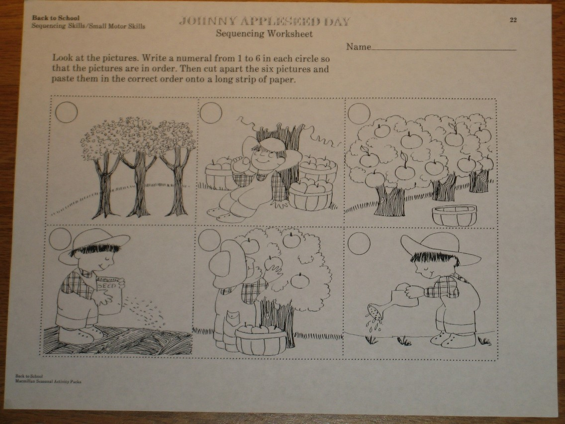 It 365 Fall Callie 10 Concept Map Johnny Appleseed