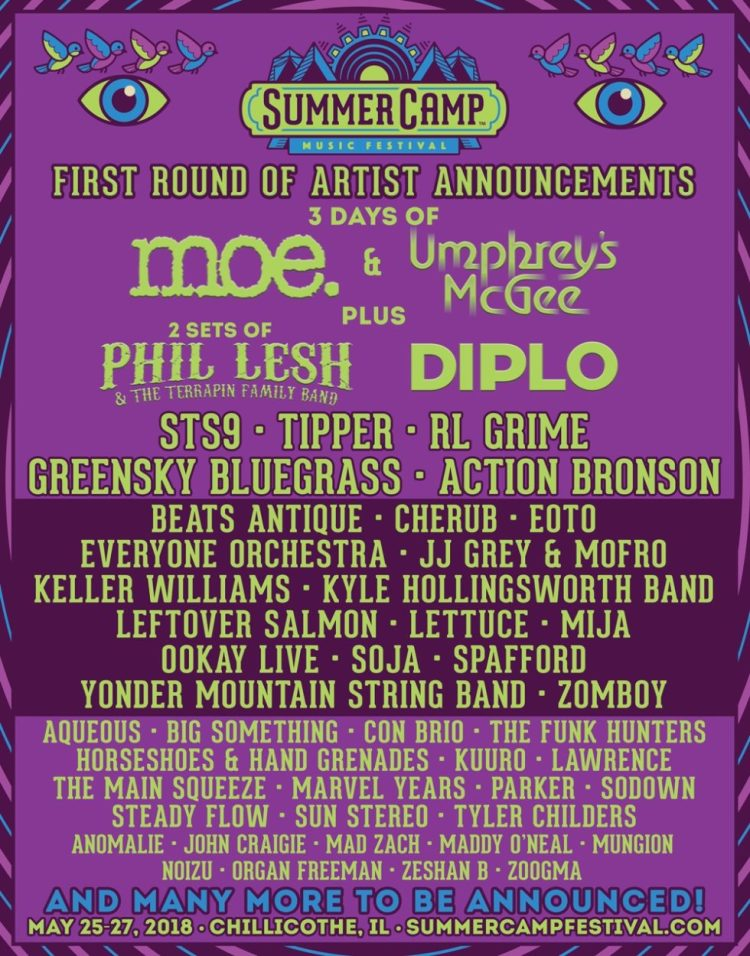 Summercamp Music Festival 2018 Lineup