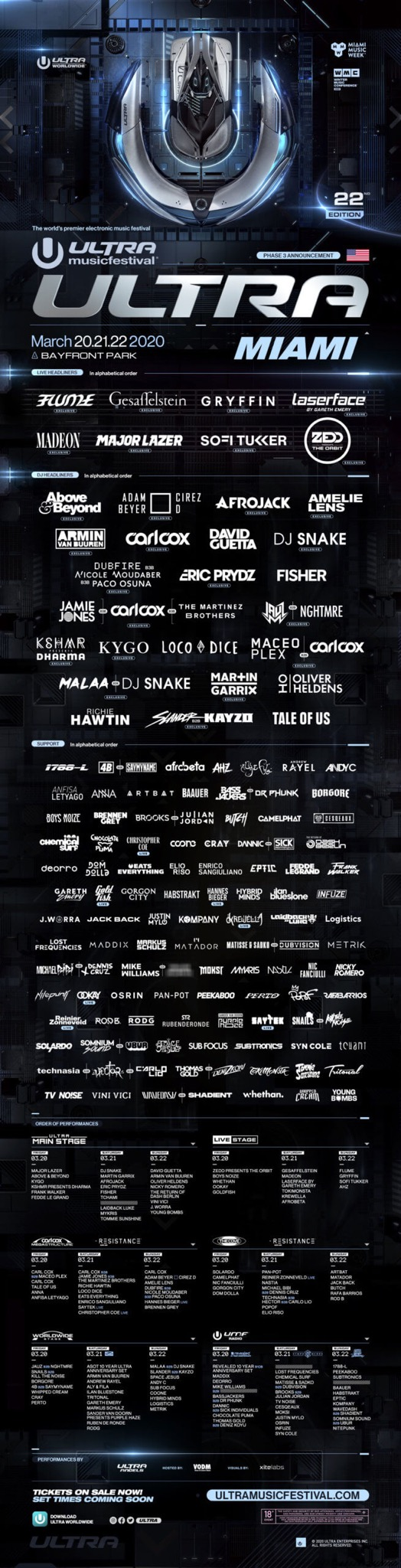 Image result for ultra phase three