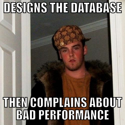 HOW TO: Improve Database Performance Without Changing Code