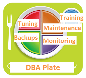 The DBA Plate