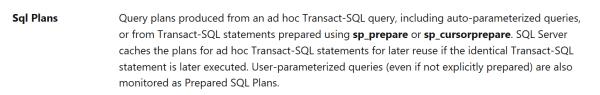 SQL Server Performance Counters Plan Cache SQL Plans