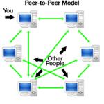 Is the Glorious Agorist Future Peer-to-Peer? #P2P #PeertoPeer #Peer2Peer #DarkWeb #Agorism #Agorist #gloriousagoristfuture @rosenblumtv