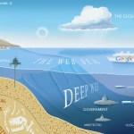 Cybersecurity Trends for 2014 – Trend 4 – The Deep Web Surfaces