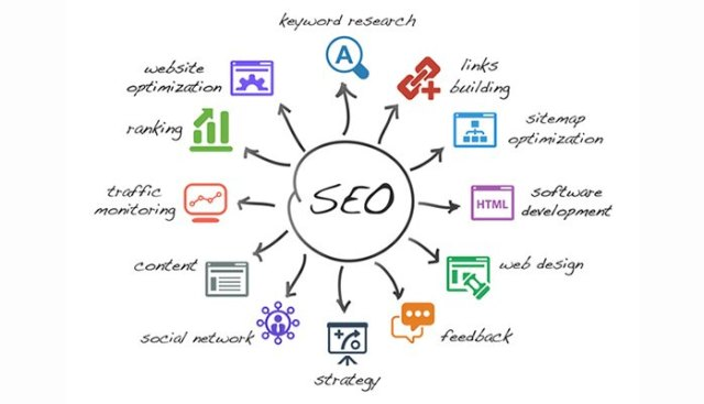basic-fundamental-seo