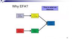 maxresdefault - chỉnh sửa dữ liệu data phân tích nhân tố khám phá EFA