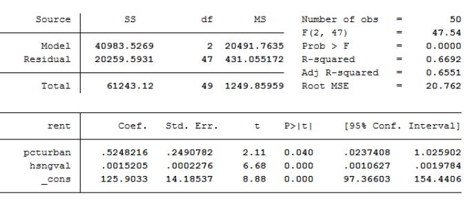 ols 300x131 - hướng dẫn hồi quy 2 giai đoạn 2sls model