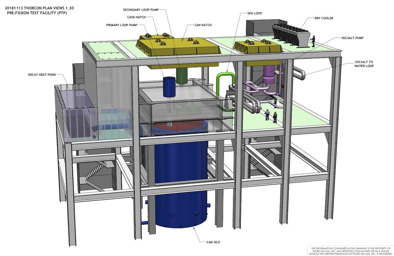 PreFission Test Platform