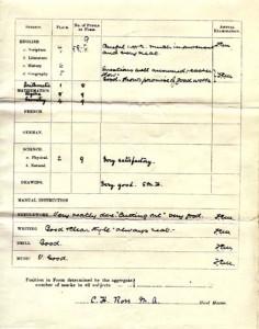 Lippiatt report Spring 1908