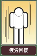 疲労回復・トロン温泉(人工温泉)で宣伝広告で表示できる効能効果