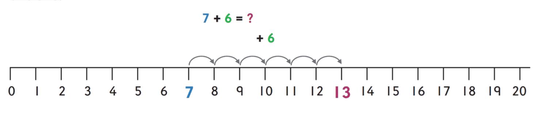 essay example of classification javascript