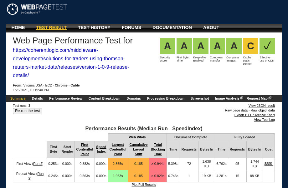 Performance results from WepPagetest.org for the CoherentLogic.com website and includes a speed index of zero and excellent review results.
