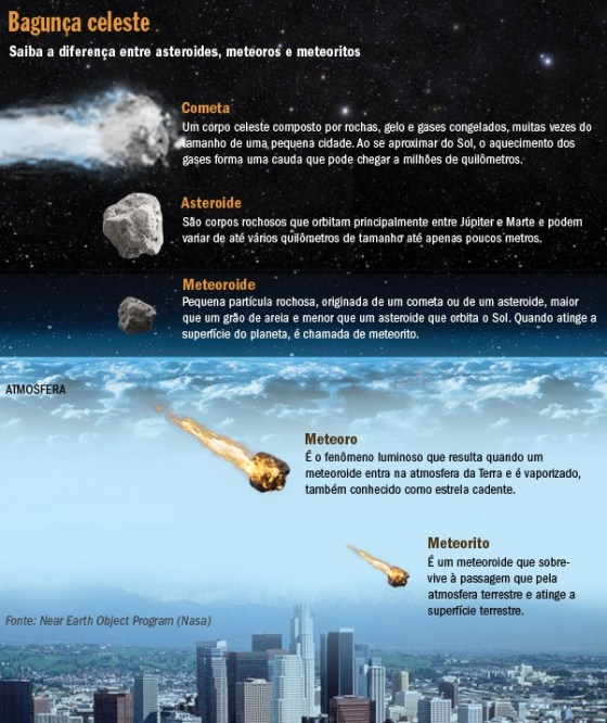 asteroide-meteoro-queda