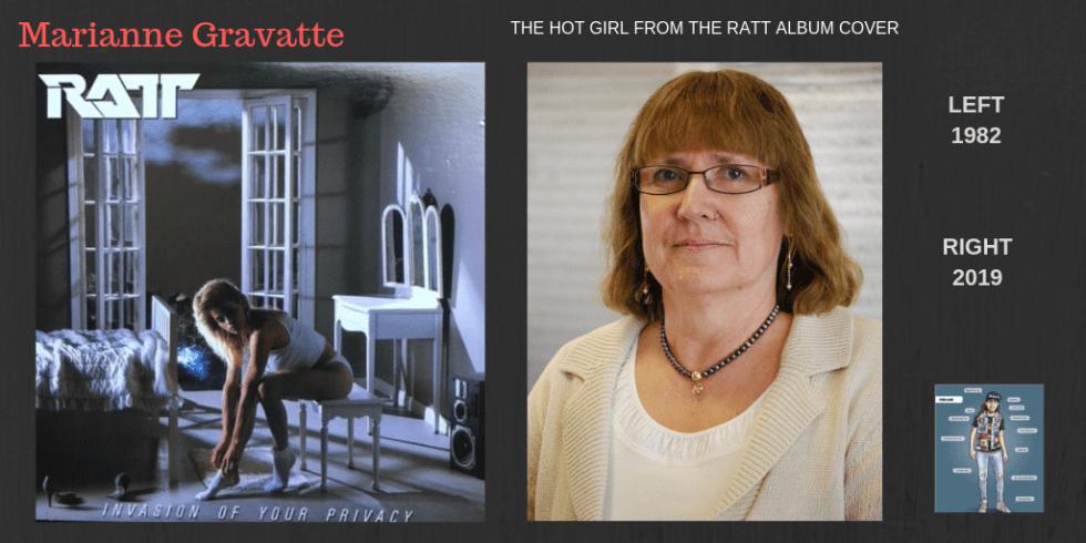 Marianne Gravatte 2019