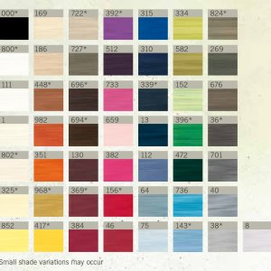 Gutermann rPet Thread