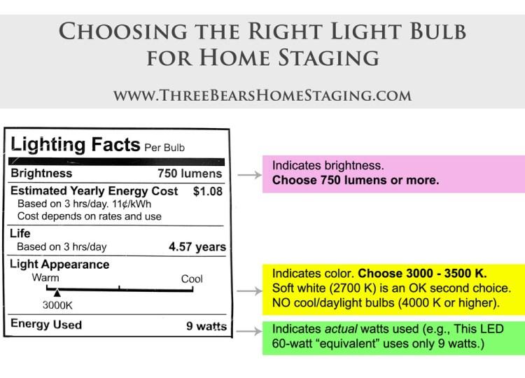 lighting facts light bulb