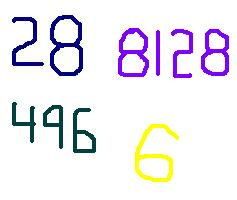 perfect-numbers