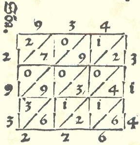 Trevisio grid 1